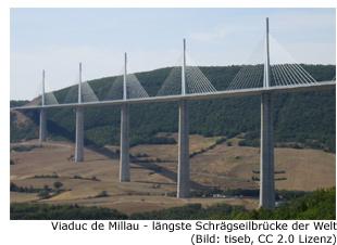 Mautfrei kostenlos Strecke AutobahnE
