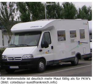 PKW Wohnmobil Wohnwagen Motorrad
