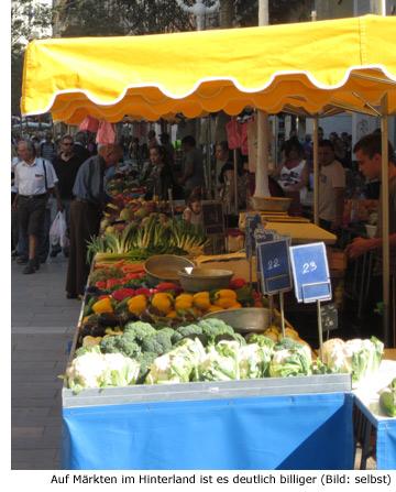 Preisniveau Kosten Cote d'Azur Südfrankreich